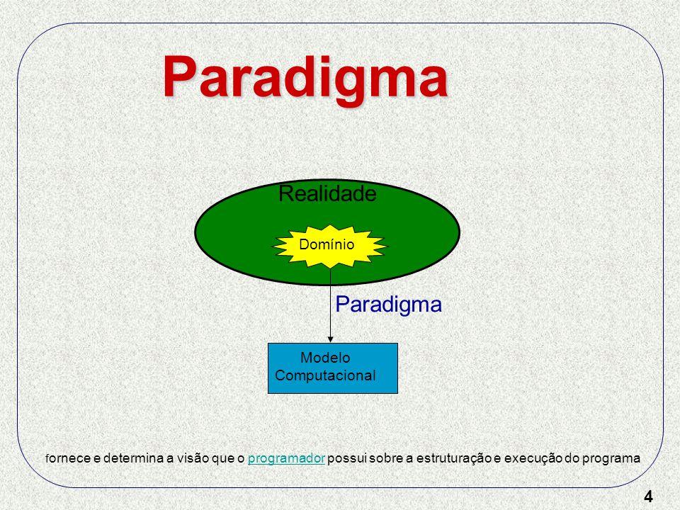 4 Realidade Domínio Modelo Computacional Paradigma Paradigma f ornece e determina a visão que o programador possui sobre a estruturação e execução do