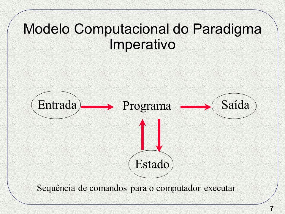 8 Visão Crítica do Paradigma Imperativo Vantagens - Eficiência (embute modelo de Von Neumann) - Paradigma dominante e bem estabelecido Problemas - Relacionamento indireto entre E/S resulta em: - difícil legibilidade - erros introduzidos durante manutenção - descrições demasiadamente operacionais