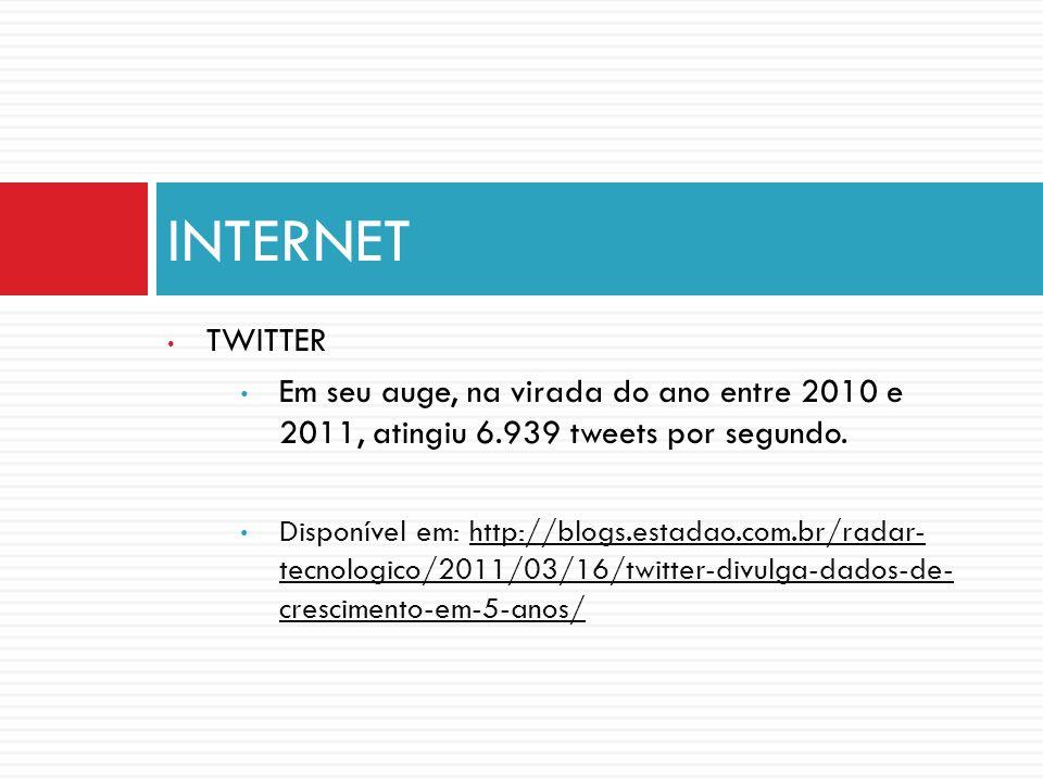 TWITTER Em seu auge, na virada do ano entre 2010 e 2011, atingiu 6.939 tweets por segundo. Disponível em: http://blogs.estadao.com.br/radar- tecnologi