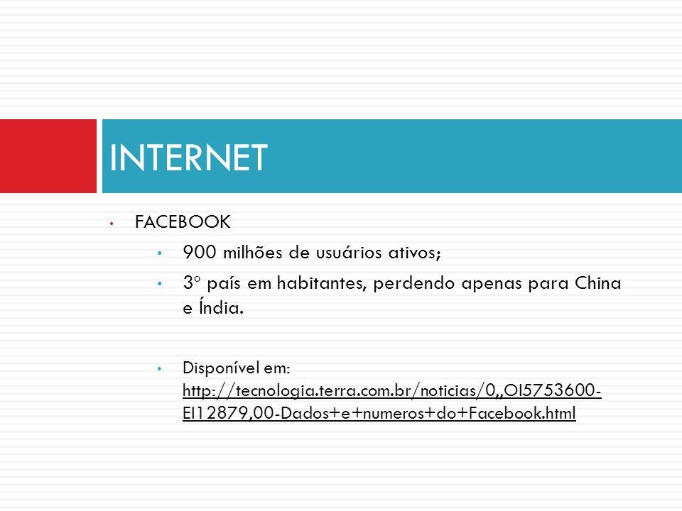 FACEBOOK 900 milhões de usuários ativos; 3º país em habitantes, perdendo apenas para China e Índia. Disponível em: http://tecnologia.terra.com.br/noti