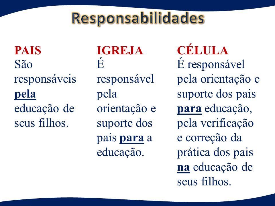 É responsável pela orientação e suporte dos pais para a educação.