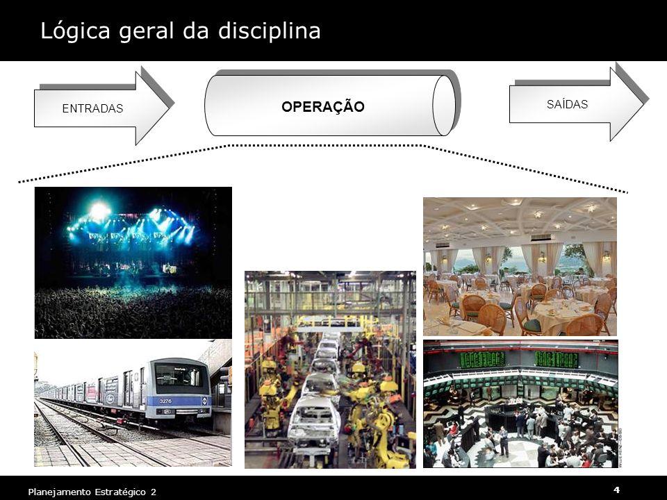 Planejamento Estratégico 2 4 Lógica geral da disciplina ENTRADAS SAÍDAS OPERAÇÃO