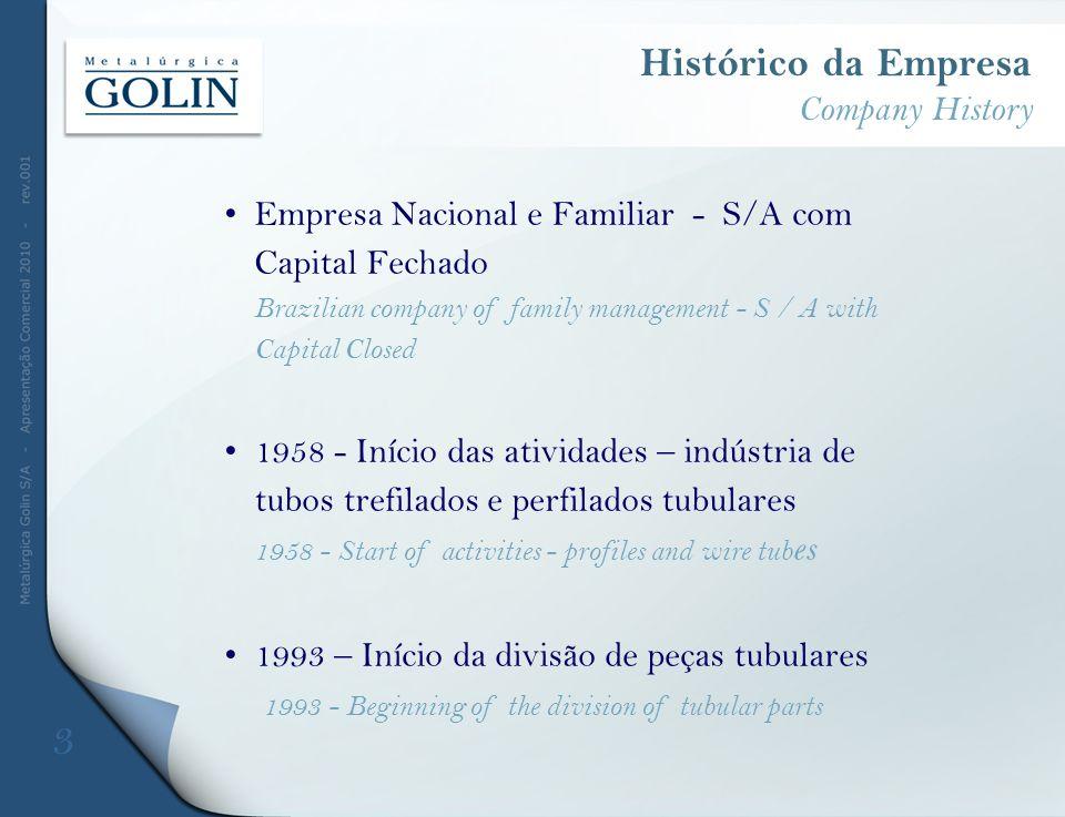 Histórico da Empresa Company History Empresa Nacional e Familiar - S/A com Capital Fechado Brazilian company of family management - S / A with Capital