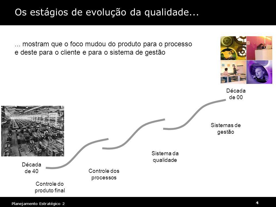 4 Planejamento Estratégico 2 Os estágios de evolução da qualidade... Controle do produto final Controle dos processos Sistema da qualidade Sistemas de