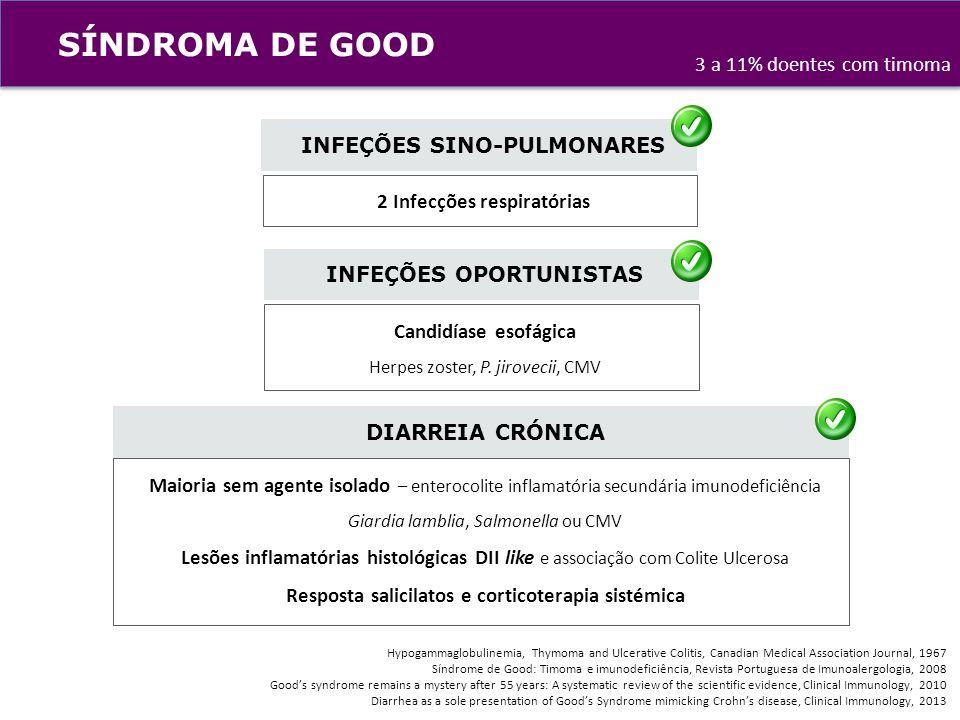 SÍNDROMA DE GOOD INFEÇÕES SINO-PULMONARES DIARREIA CRÓNICA INFEÇÕES OPORTUNISTAS Hypogammaglobulinemia, Thymoma and Ulcerative Colitis, Canadian Medic