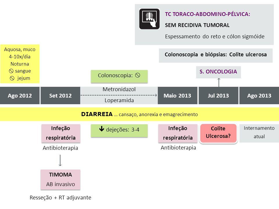 Ago 2012Set 2012Maio 2013Jul 2013Ago 2013 S. ONCOLOGIA DIARREIA … cansaço, anorexia e emagrecimento TIMOMA AB invasivo TIMOMA AB invasivo Resseção + R