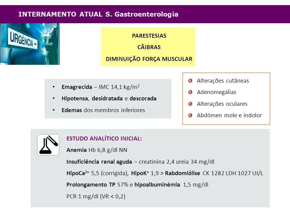 INTERNAMENTO ATUAL S. Gastroenterologia PARESTESIAS CÃIBRAS DIMINUIÇÃO FORÇA MUSCULAR Emagrecida – IMC 14,1 kg/m 2 Hipotensa, desidratada e descorada