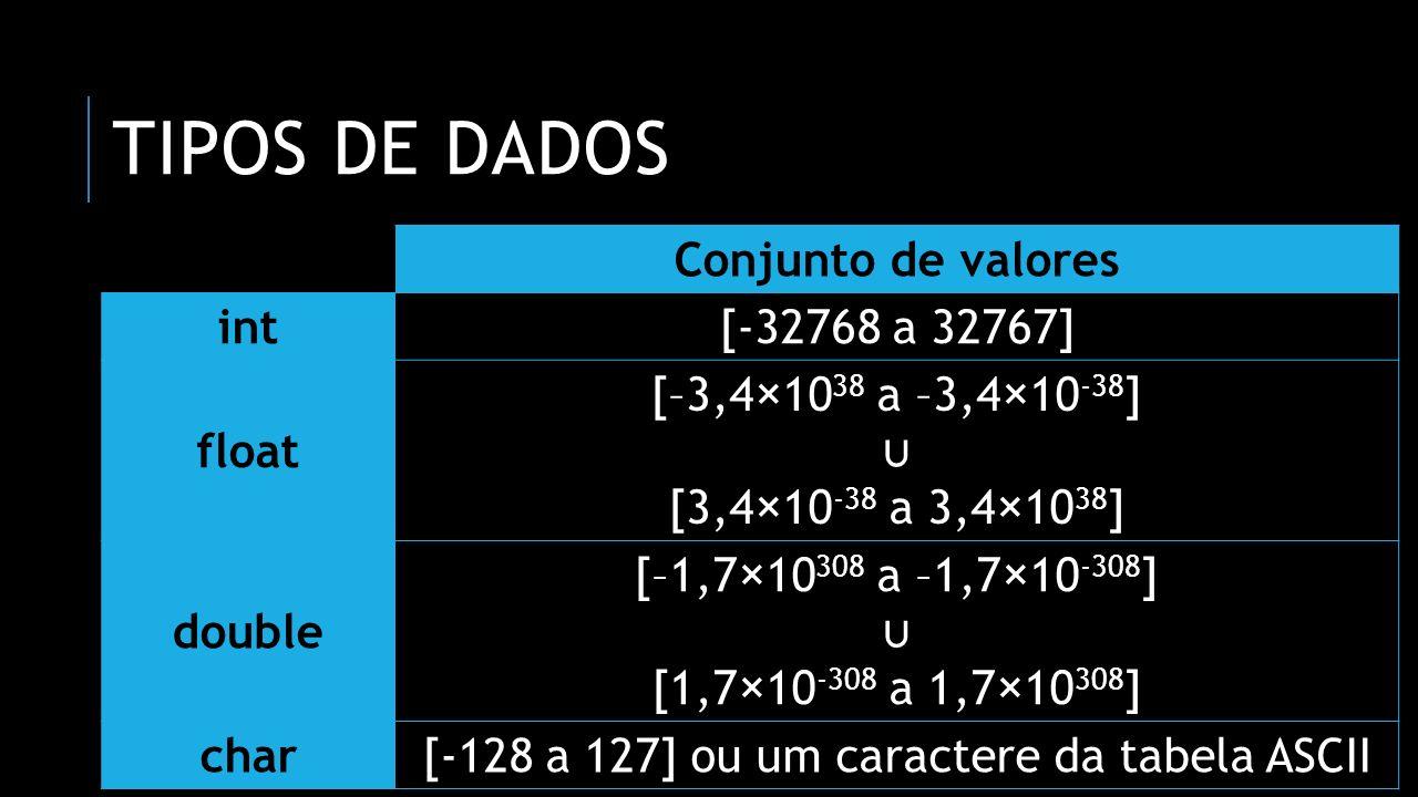OUTROS TIPOS DE DADOS Conjunto de valores unsigned int [0 a 65535] short int [-32768 a 32767] long int [-2147483648 a 2147483647] unsigned short int [0 a 65535] unsigned long int [0 a 4294967295] long double [–3,4 × 10 493 a –3,4 × 10 -493 ] [3,4 × 10 -493 a 3,4 × 10 493 ] unsigned char [0 a 255]