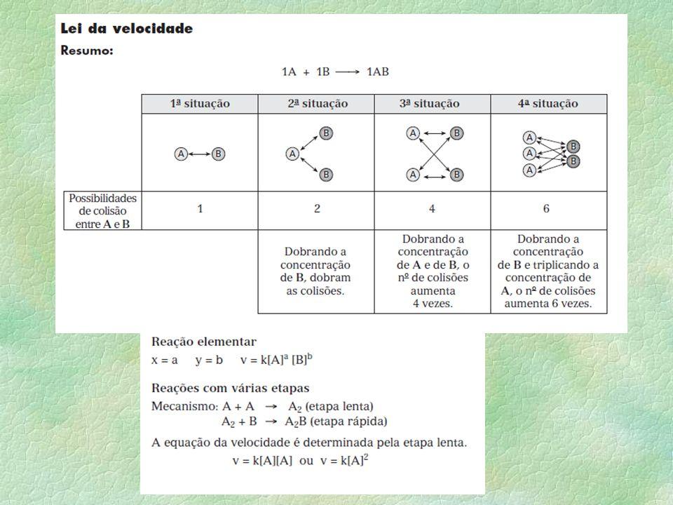 A Lei da velocidade ou equação da velocidade: é a relação matemática entre a velocidade da reação e a concentração da reação. De maneira geral: aA + b