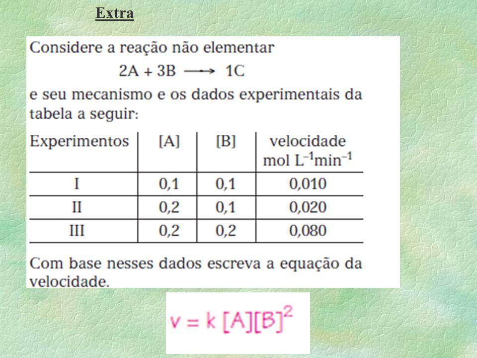 Aula 30 – Ex.: 1 Num laboratório, foram efetuadas diversas experiências para a reação: 2H 2(g) + 2NO (g) N 2(g) + 2H 2 O (g) Com os resultados das vel