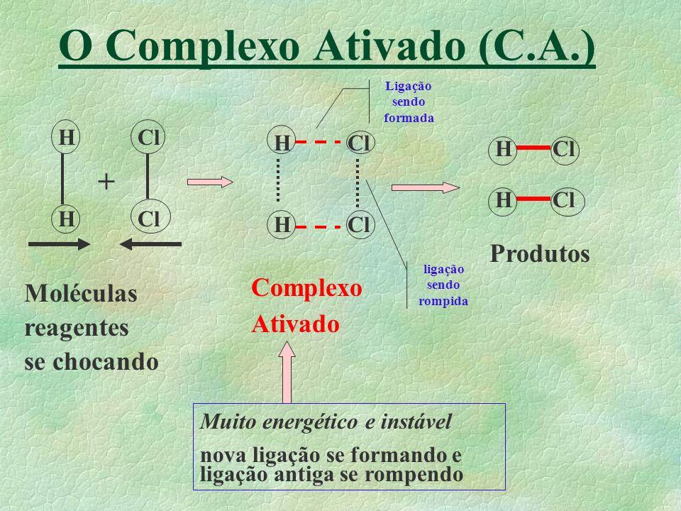 A TEORIA DAS COLISÕES - condições: 1) A colisão deve ter geometria favorável 2) A colisão deve envolver energia adequada Colisão efeti- va. houve rea-