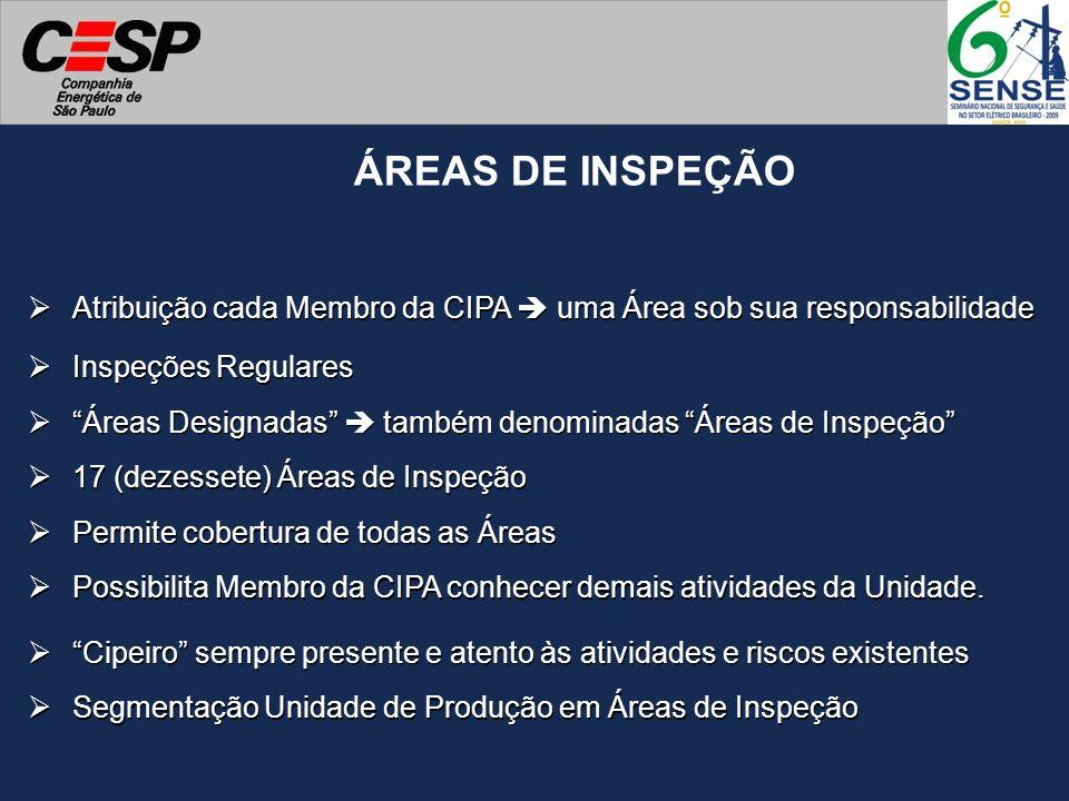 ÁREAS DE INSPEÇÃO Segmentação Unidade de Produção em Áreas de Inspeção Inspeções Regulares Áreas Designadas também denominadas Áreas de Inspeção 17 (d