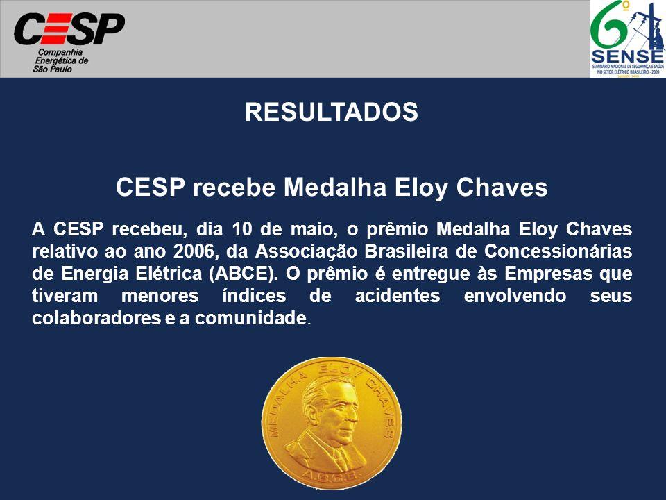 A CESP recebeu, dia 10 de maio, o prêmio Medalha Eloy Chaves relativo ao ano 2006, da Associação Brasileira de Concessionárias de Energia Elétrica (AB
