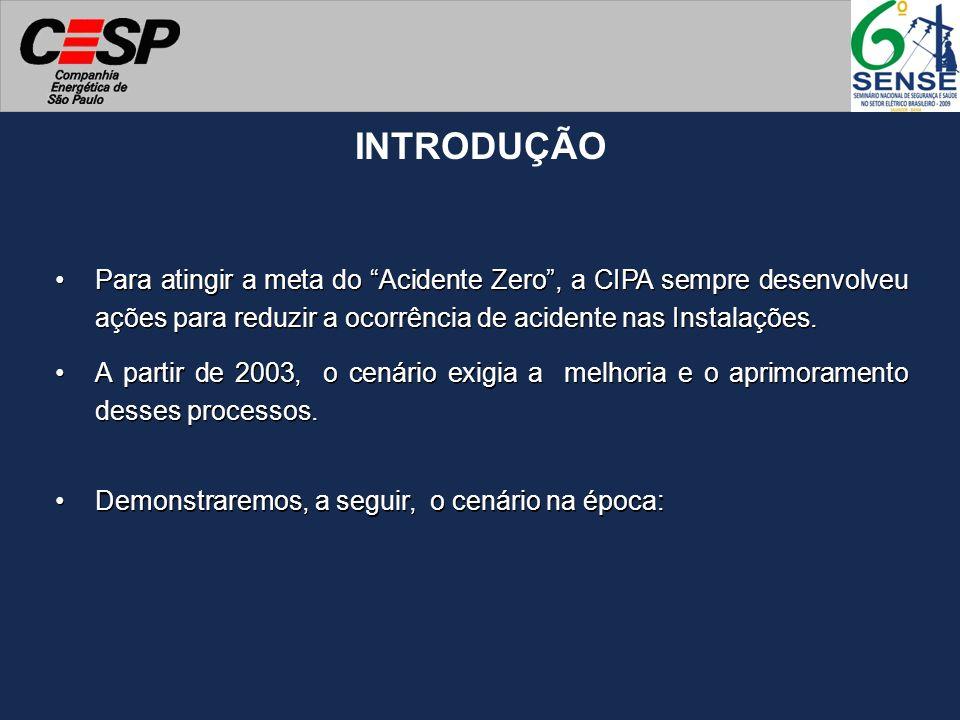INTRODUÇÃO Para atingir a meta do Acidente Zero, a CIPA sempre desenvolveu ações para reduzir a ocorrência de acidente nas Instalações. A partir de 20