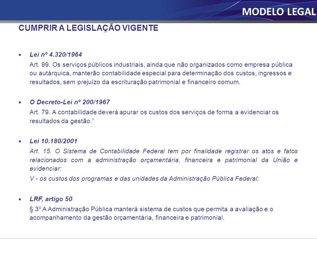MODELO LEGAL CUMPRIR A LEGISLAÇÃO VIGENTE Lei nº 4.320/1964 Art.