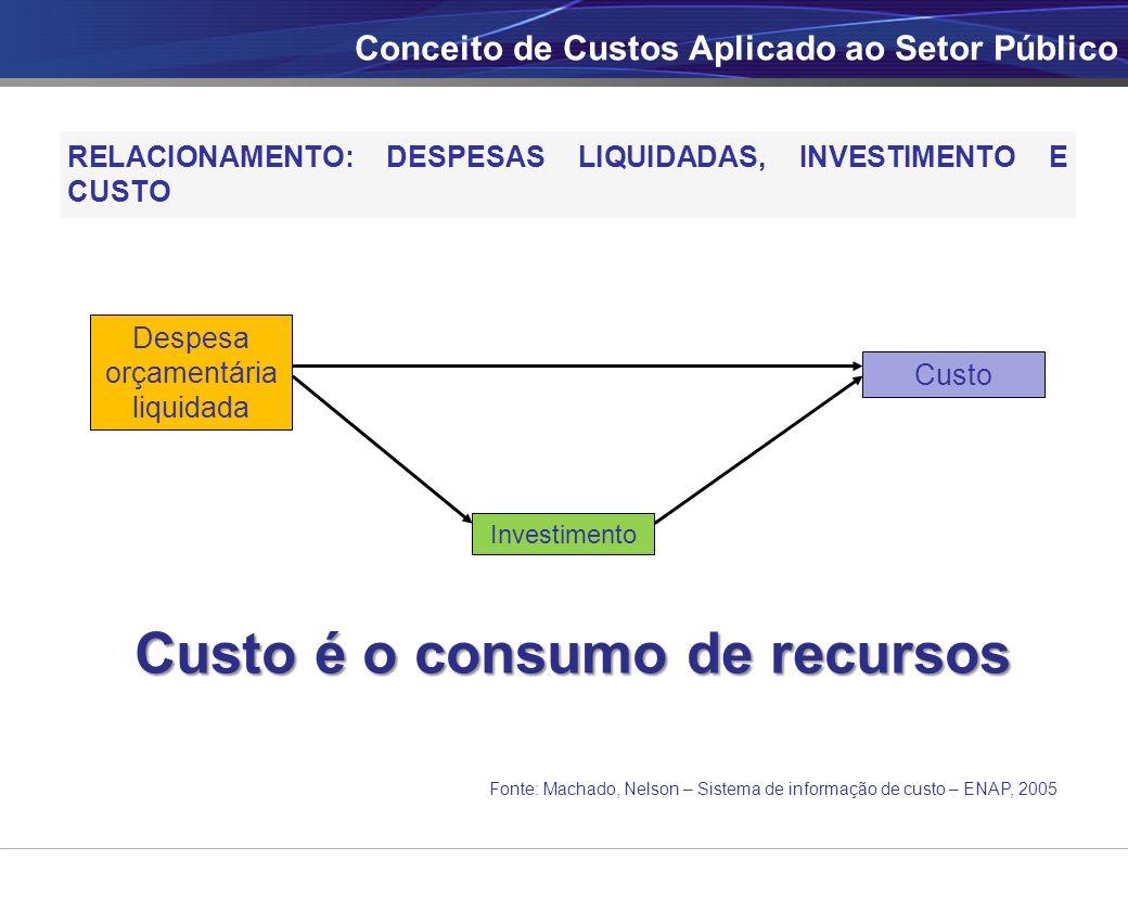 CONSOLIDAR O SISTEMA DE CUSTOS NAS SETORIAIS INSTRUMENTAL GERAÇÃO E ANÁLISE BASE METODOLOGIA PUBLICIZAÇÃO SETORIAL DISSEMINAÇÃO DA METODOLOGIA DE CUSTOS COM A APRESENTAÇÃO DO MODELO LEGAL, CONCEITUAL E OPERACIONAL ADOTADO PELO GOVERNO FEDERAL CAPACITAR PARA UTILIZAÇÃO DO SIC E DO INFRASIG ACOMPANHAR E MONITORAR A GERAÇÃO E ANÁLISE DE RELATÓRIOS MENSAIS DE CUSTOS PELAS SETORIAIS AUXILIAR NO PROCESSO DE DIVULGAÇÃO DA INFORMAÇÃO DE CUSTOS Sistemas de Informação de Custos do Governo Federal (STN)