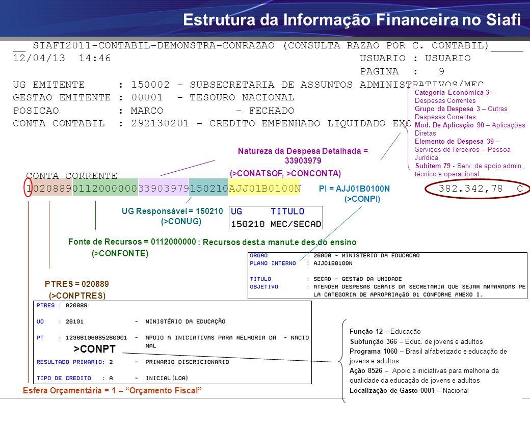 A variável financeira Despesa Orçamentária Executada Custos (Ideal) (–) Despesa Executada por inscrição em RP não-processados Contabilidade Orçamentária (+) Restos a Pagar Liquidados no Exercício (–) Formação de Estoques (–) Concessão de Adiantamentos (–) Investimentos / Inversões Financeiras / Amortização da Dívida Contabilidade Patrimonial (Despesa Liquidada + Inscrição em RP não-proc.) (–) Despesas de Exercícios Anteriores (+) Consumo de Estoques (+) Despesa Incorrida de Adiantamentos (+) Depreciação / Exaustão / Amortização Despesa após ajustes orçamentários Despesa após ajustes patrimoniais Ajustes Patrimoniais Ajustes Orçamentários Conceitos - Ajustes Contábeis