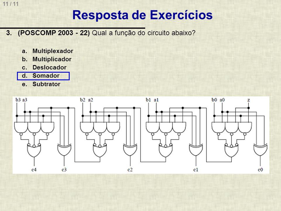 11 / 11 Resposta de Exercícios 3.(POSCOMP 2003 - 22) Qual a função do circuito abaixo? a.Multiplexador b.Multiplicador c.Deslocador d.Somador e.Subtra