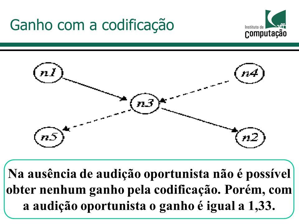 Ganho com a codificação Na ausência de audição oportunista não é possível obter nenhum ganho pela codificação.