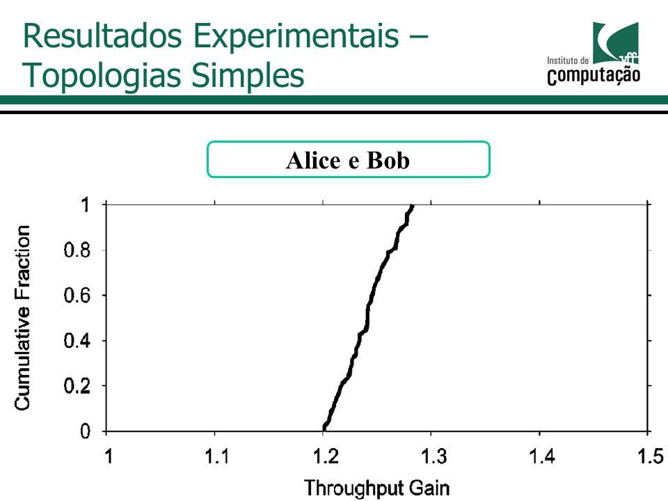 Alice e Bob