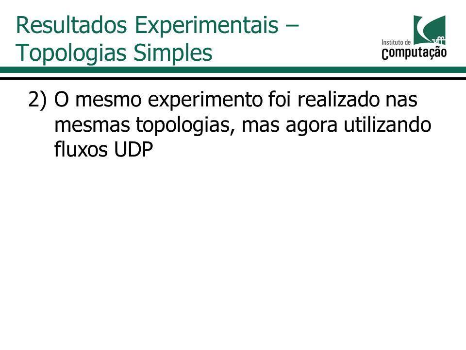 2)O mesmo experimento foi realizado nas mesmas topologias, mas agora utilizando fluxos UDP Resultados Experimentais – Topologias Simples