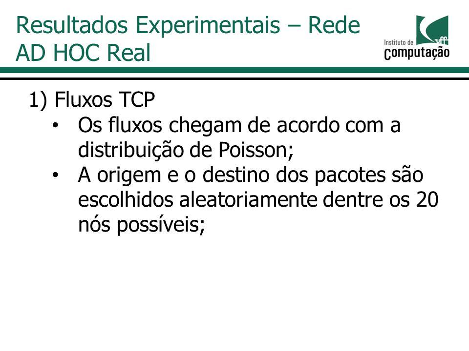 1)Fluxos TCP Os fluxos chegam de acordo com a distribuição de Poisson; A origem e o destino dos pacotes são escolhidos aleatoriamente dentre os 20 nós possíveis; Resultados Experimentais – Rede AD HOC Real