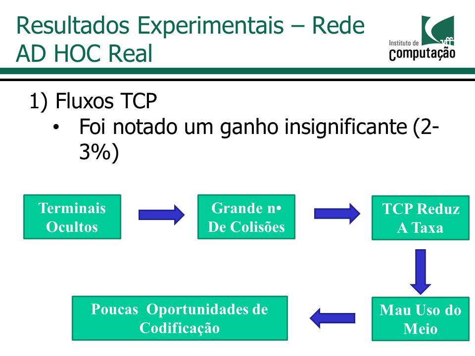 1)Fluxos TCP Foi notado um ganho insignificante (2- 3%) Resultados Experimentais – Rede AD HOC Real Terminais Ocultos Grande n De Colisões TCP Reduz A Taxa Poucas Oportunidades de Codificação Mau Uso do Meio