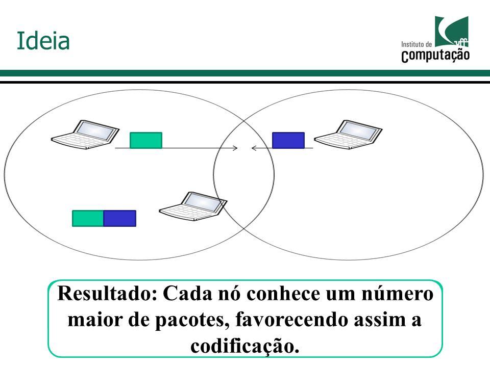 Quanto da codificação é devida às mensagens de recepção e quanto é devida à adivinhação.