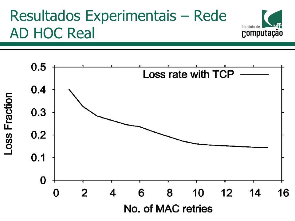 Resultados Experimentais – Rede AD HOC Real