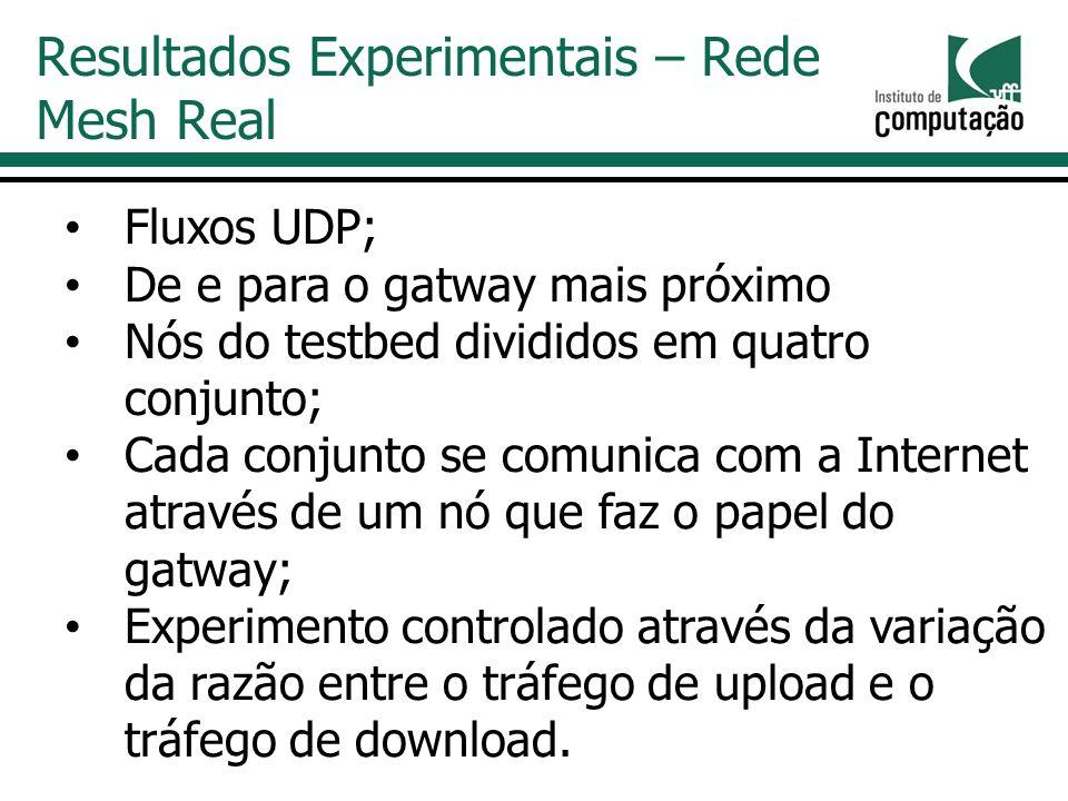 Fluxos UDP; De e para o gatway mais próximo Nós do testbed divididos em quatro conjunto; Cada conjunto se comunica com a Internet através de um nó que faz o papel do gatway; Experimento controlado através da variação da razão entre o tráfego de upload e o tráfego de download.