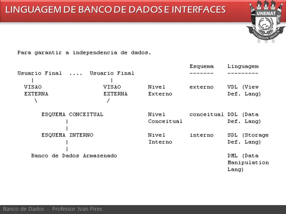 LINGUAGEM DE BANCO DE DADOS E INTERFACES Banco de Dados - Professor Ivan Pires