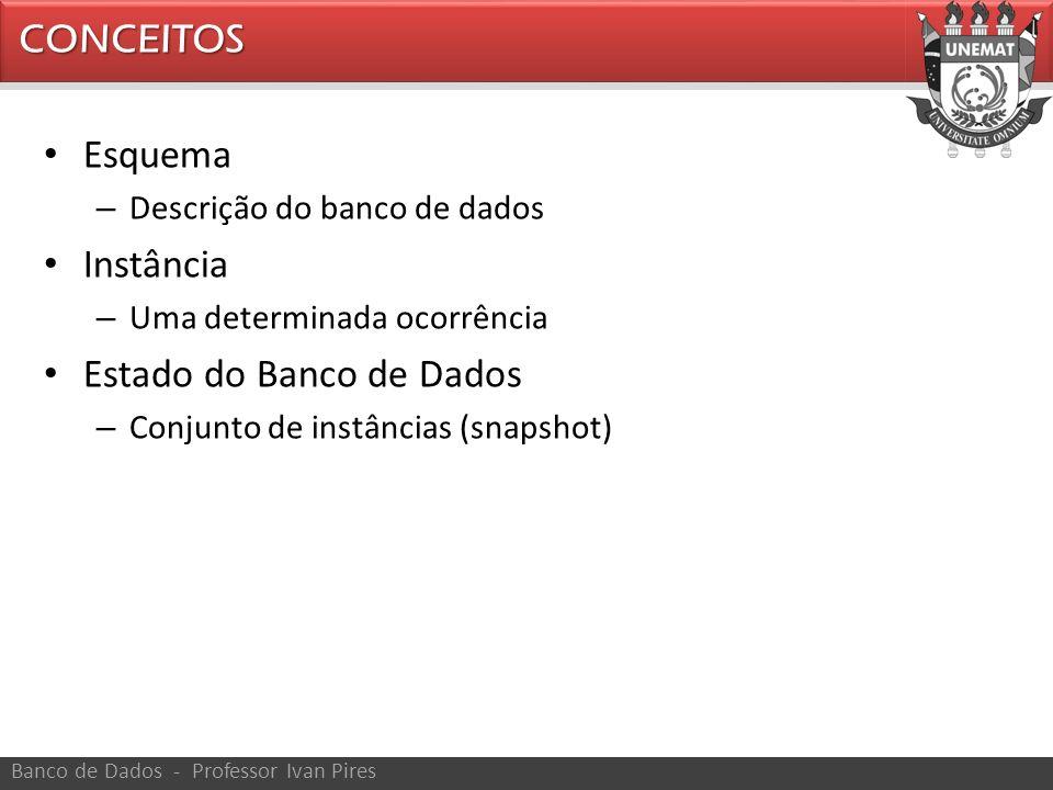 Esquema – Descrição do banco de dados Instância – Uma determinada ocorrência Estado do Banco de Dados – Conjunto de instâncias (snapshot) CONCEITOS Banco de Dados - Professor Ivan Pires
