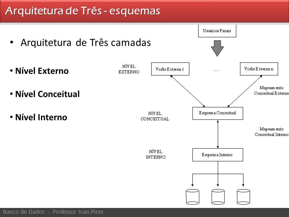 Nível Conceitual – ou esquema conceitual, o qual descreve a estrutura do banco de dados como um todo; – é uma descrição global do banco de dados, que não fornece detalhes do modo como os dados estão fisicamente armazenados Arquitetura de Três - esquemas Banco de Dados - Professor Ivan Pires