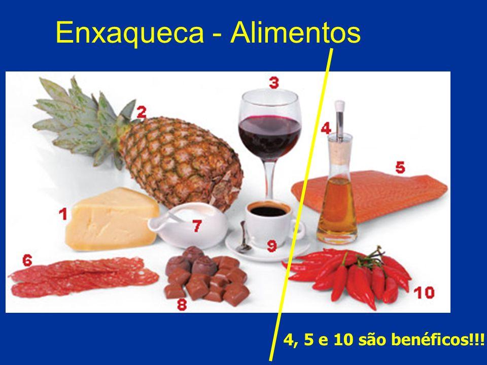 Enxaqueca - Alimentos 4, 5 e 10 são benéficos!!!