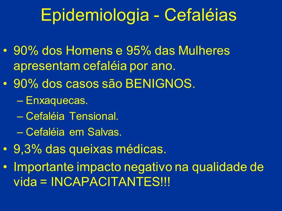 Epidemiologia - Cefaléias 90% dos Homens e 95% das Mulheres apresentam cefaléia por ano. 90% dos casos são BENIGNOS. –Enxaquecas. –Cefaléia Tensional.