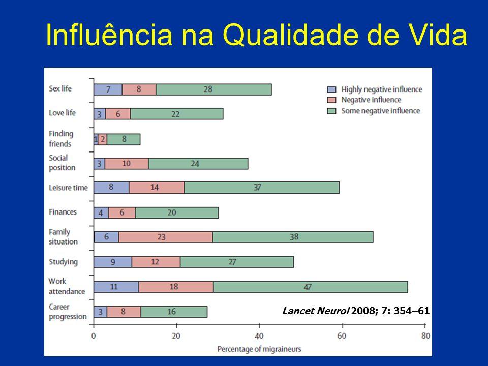 Influência na Qualidade de Vida Lancet Neurol 2008; 7: 354–61