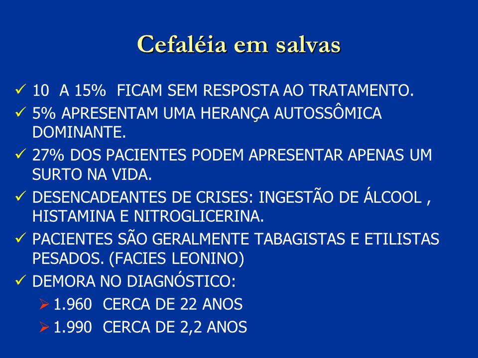 Cefaléia em salvas 10 A 15% FICAM SEM RESPOSTA AO TRATAMENTO. 5% APRESENTAM UMA HERANÇA AUTOSSÔMICA DOMINANTE. 27% DOS PACIENTES PODEM APRESENTAR APEN