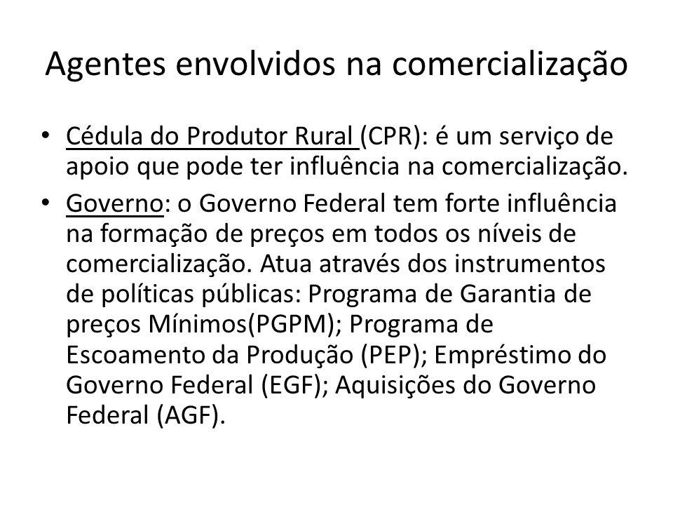 Agentes envolvidos na comercialização Cédula do Produtor Rural (CPR): é um serviço de apoio que pode ter influência na comercialização. Governo: o Gov
