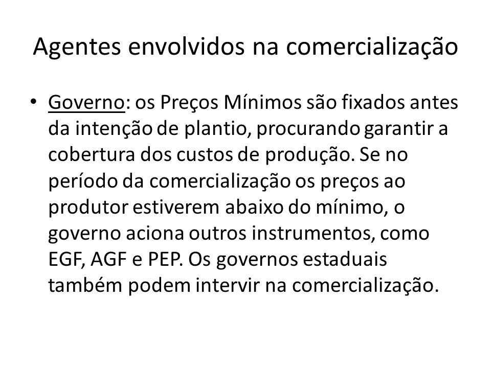 Agentes envolvidos na comercialização Governo: os Preços Mínimos são fixados antes da intenção de plantio, procurando garantir a cobertura dos custos