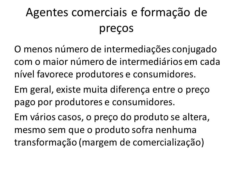 Agentes comerciais e formação de preços O menos número de intermediações conjugado com o maior número de intermediários em cada nível favorece produto