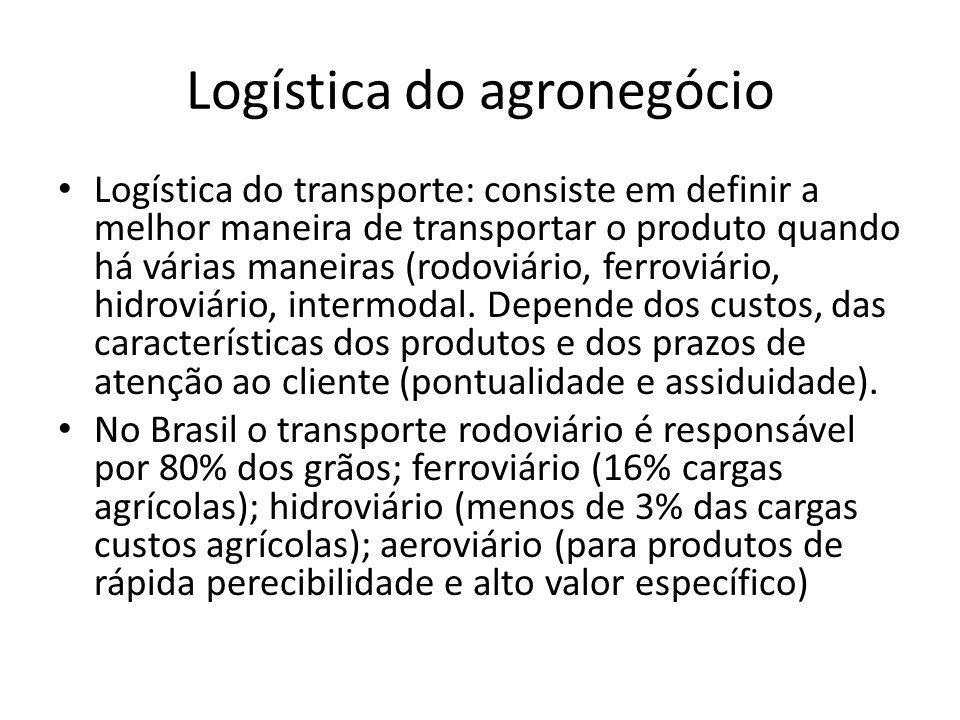 Logística do agronegócio Logística do transporte: consiste em definir a melhor maneira de transportar o produto quando há várias maneiras (rodoviário,