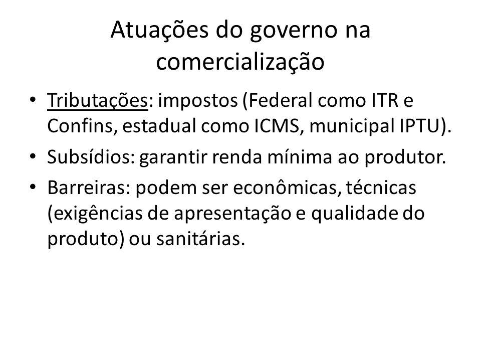 Atuações do governo na comercialização Tributações: impostos (Federal como ITR e Confins, estadual como ICMS, municipal IPTU). Subsídios: garantir ren