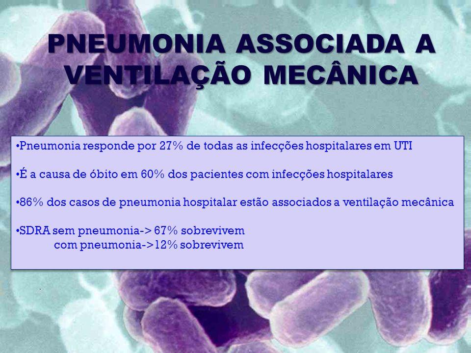 PNEUMONIA ASSOCIADA A VENTILAÇÃO MECÂNICA Pneumonia responde por 27% de todas as infecções hospitalares em UTI É a causa de óbito em 60% dos pacientes com infecções hospitalares 86% dos casos de pneumonia hospitalar estão associados a ventilação mecânica SDRA sem pneumonia-> 67% sobrevivem com pneumonia->12% sobrevivem Pneumonia responde por 27% de todas as infecções hospitalares em UTI É a causa de óbito em 60% dos pacientes com infecções hospitalares 86% dos casos de pneumonia hospitalar estão associados a ventilação mecânica SDRA sem pneumonia-> 67% sobrevivem com pneumonia->12% sobrevivem