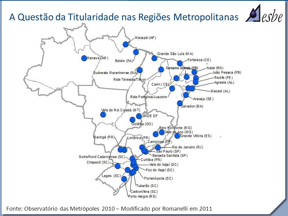 RRe A Questão da Titularidade nas Regiões Metropolitanas Fonte: Observatório das Metrópoles 2010 – Modificado por Romanelli em 2011