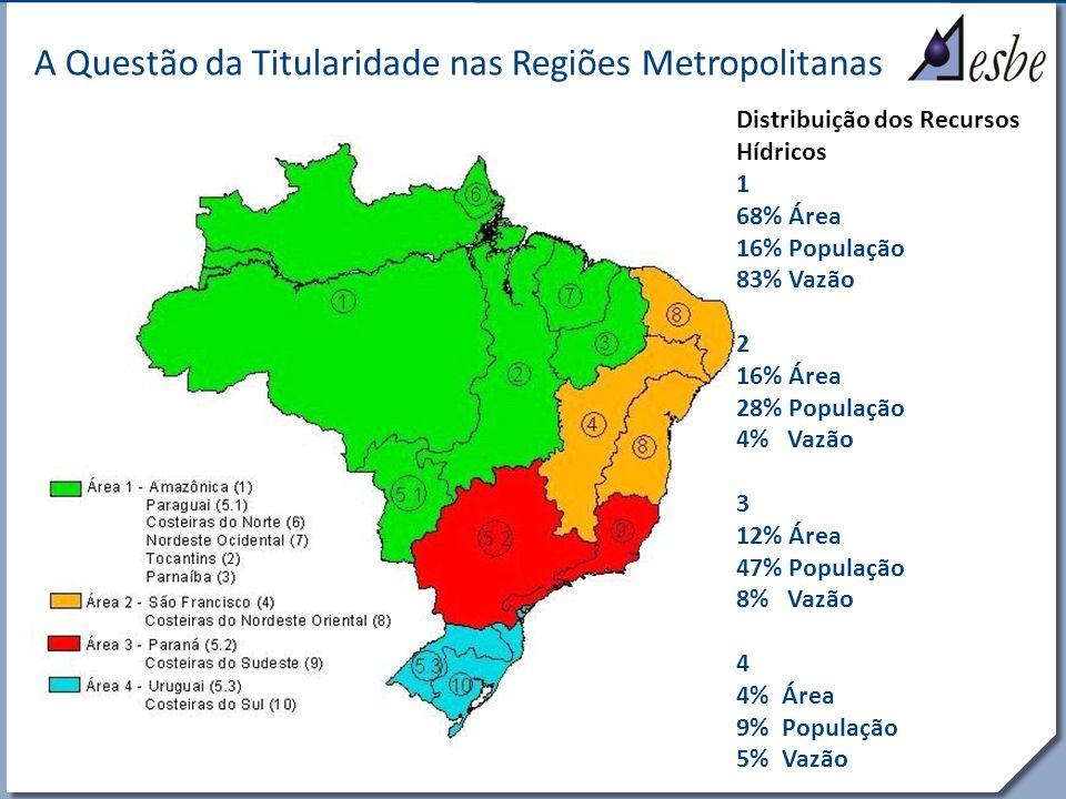 RRe A Questão da Titularidade nas Regiões Metropolitanas Distribuição dos Recursos Hídricos 1 68% Área 16% População 83% Vazão 2 16% Área 28% Populaçã