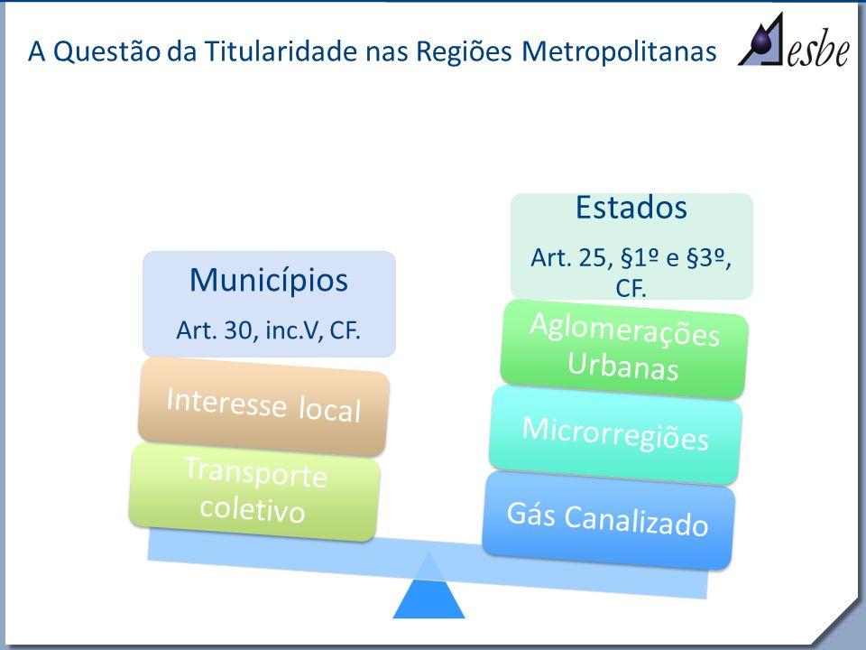 RRe A Questão da Titularidade nas Regiões Metropolitanas Municípios Art. 30, inc.V, CF. Estados Art. 25, §1º e §3º, CF. Gás Canalizado Microrregiões A