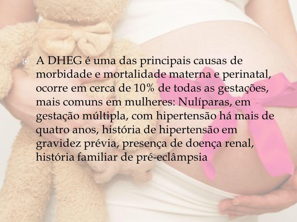 A DHEG é uma das principais causas de morbidade e mortalidade materna e perinatal, ocorre em cerca de 10% de todas as gestações, mais comuns em mulher