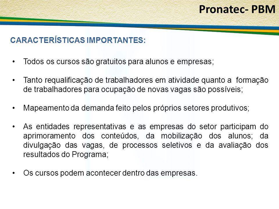 Todos os cursos são gratuitos para alunos e empresas; Tanto requalificação de trabalhadores em atividade quanto a formação de trabalhadores para ocupa