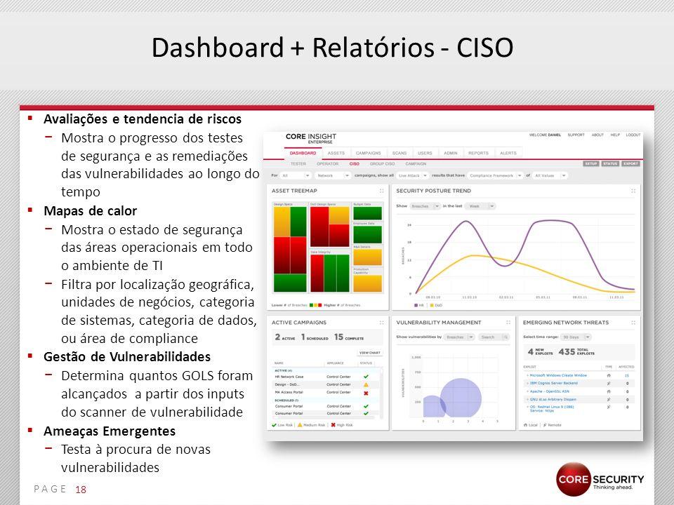 PAGE Dashboard + Relatórios - CISO Avaliações e tendencia de riscos Mostra o progresso dos testes de segurança e as remediações das vulnerabilidades ao longo do tempo Mapas de calor Mostra o estado de segurança das áreas operacionais em todo o ambiente de TI Filtra por localização geográfica, unidades de negócios, categoria de sistemas, categoria de dados, ou área de compliance Gestão de Vulnerabilidades Determina quantos GOLS foram alcançados a partir dos inputs do scanner de vulnerabilidade Ameaças Emergentes Testa à procura de novas vulnerabilidades 18