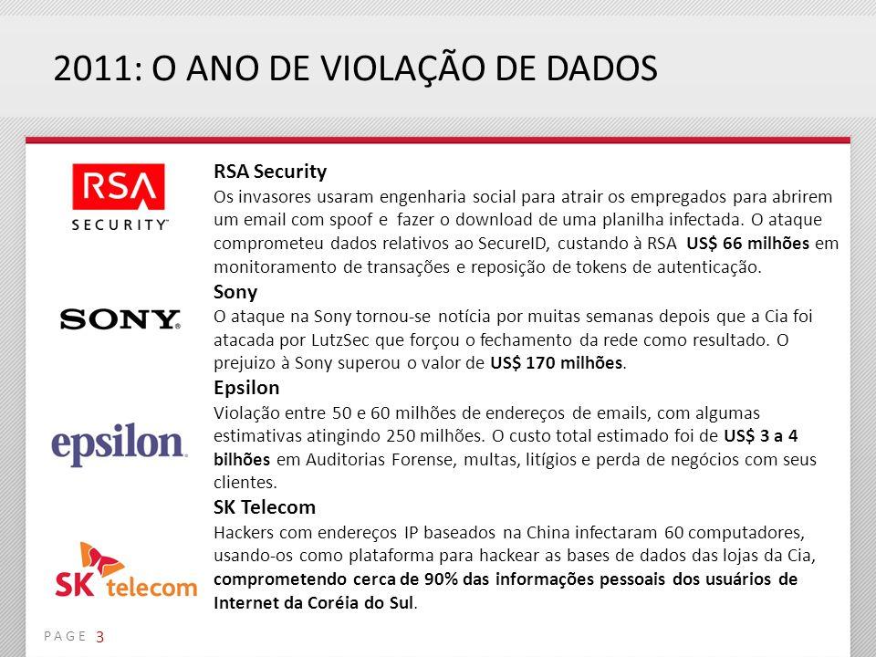 PAGE 2011: O ANO DE VIOLAÇÃO DE DADOS RSA Security Os invasores usaram engenharia social para atrair os empregados para abrirem um email com spoof e fazer o download de uma planilha infectada.